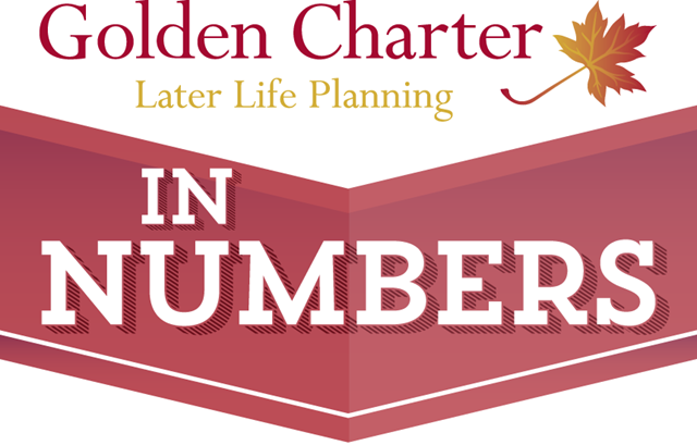 Golden Charter Later Life Planning In Numbers