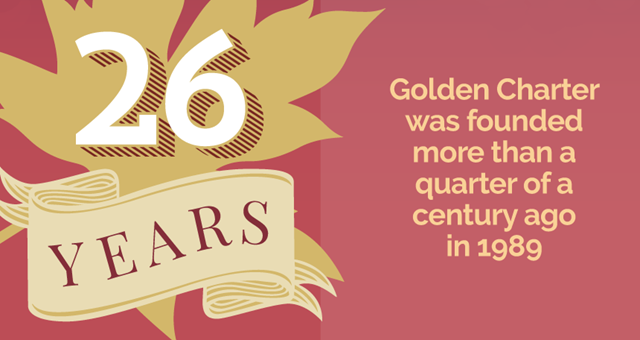 When Was Golden Charter Founded?